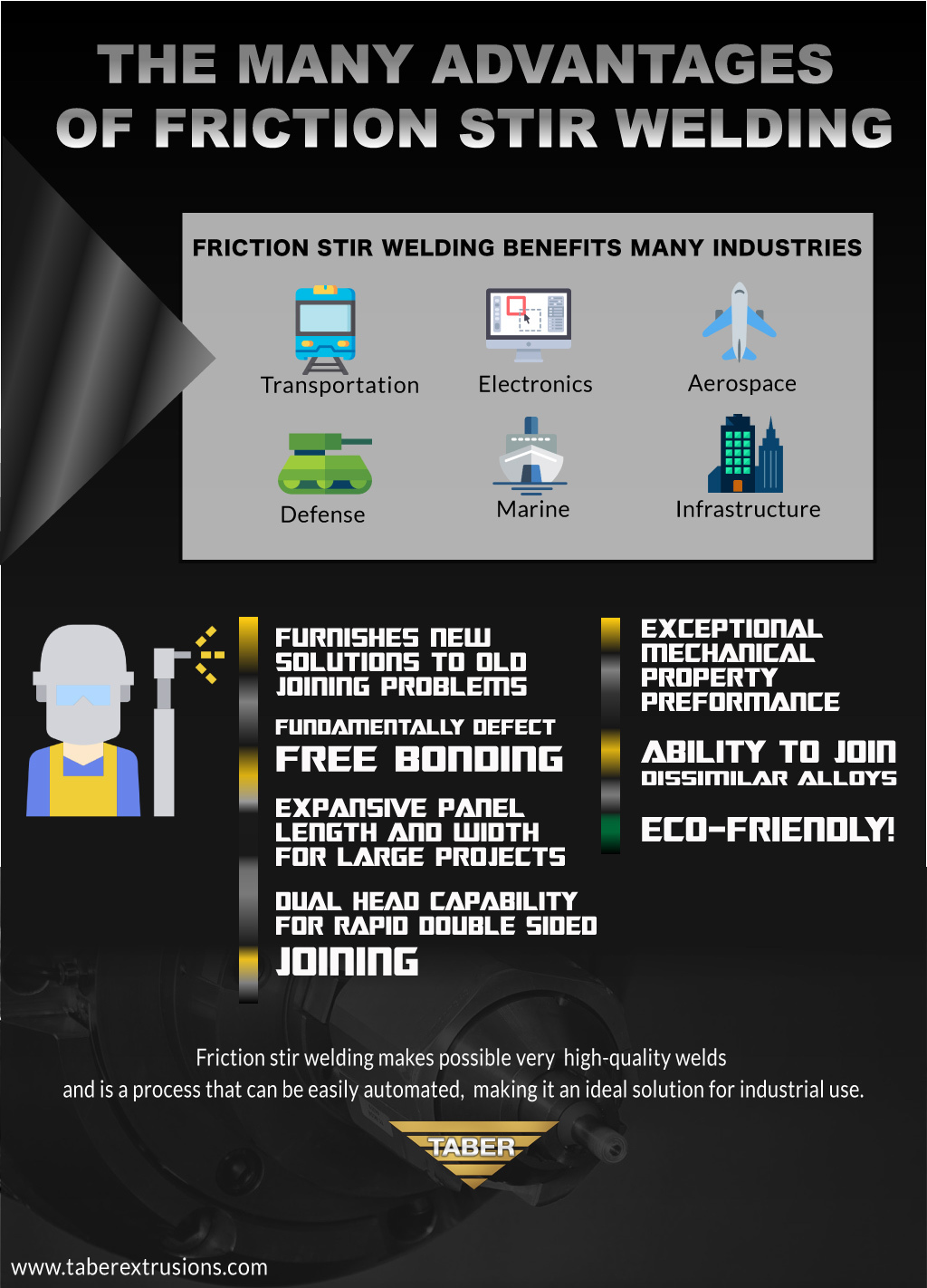 The many advantages of friction stir welding infographic