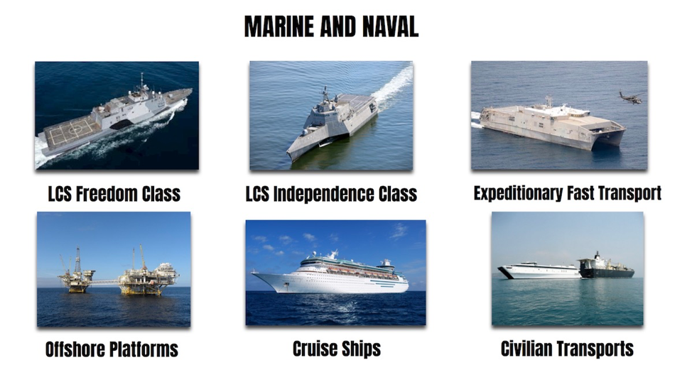 An image showing the different potential marine applications of FSW, such as military vessels, cruise ships, and civilian transports.